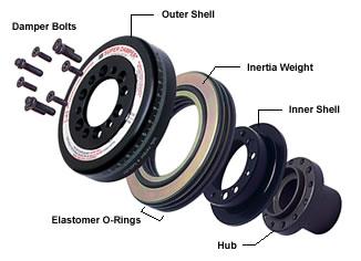 how to break down a semi tire