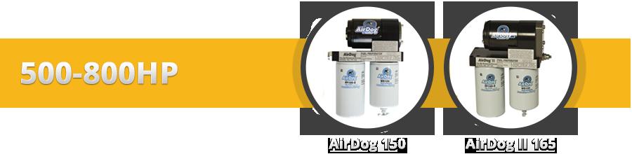AirDog: 500HP-800HP
