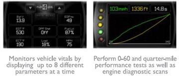 Edge Juice w/CS Monitor - 03-07 Ford 6.0L