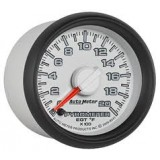 Factory Match Pyrometer Gauge